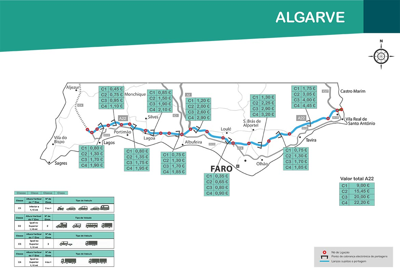 Maut Algarve Karte