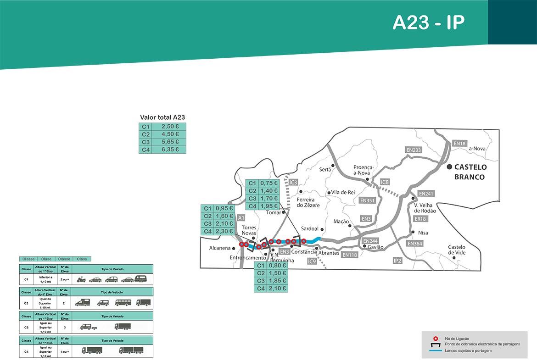 Maut Portugal Centro A23 Karte