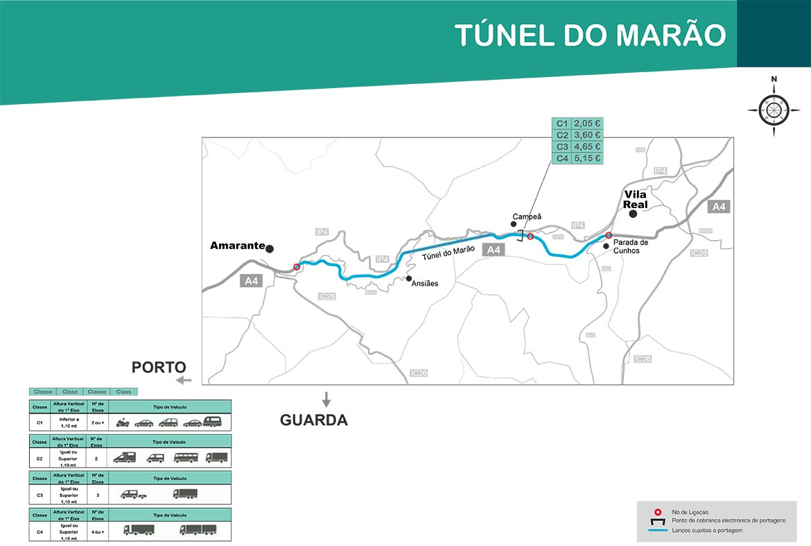 Maut Portugal Tunel do Marao Karte