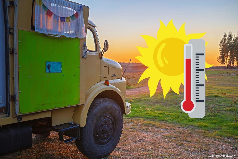 Hitze Wohnmobil kühlen Tipps